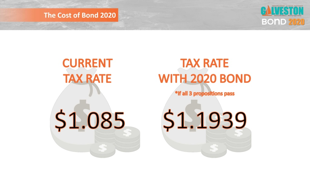 The Cost of Bond 2020